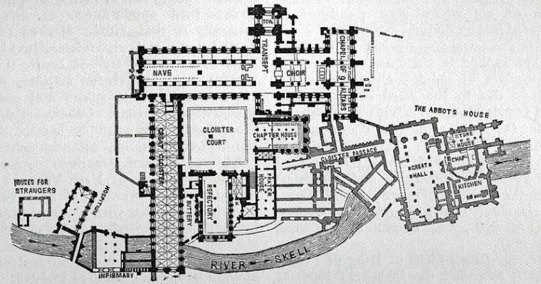 Plan of Fountains Abbey from an early 20th century encyclopedia. Author unknown. Public Domain.