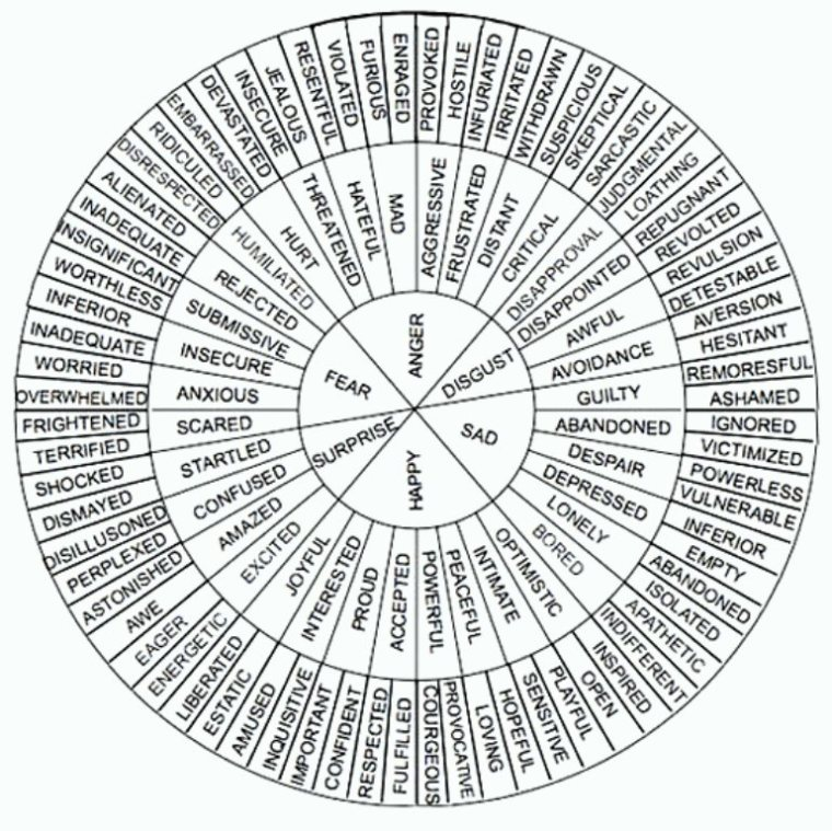 writer wheel bw