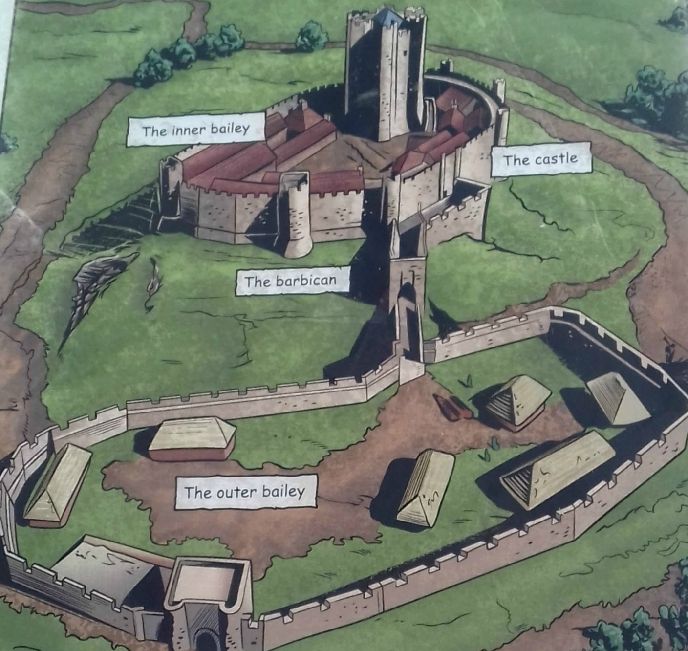 Bird's eye view of the 15th century castle+
