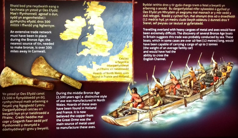 Bronze Age Travel